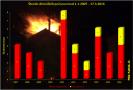 Dimniški požari v občini Kanal